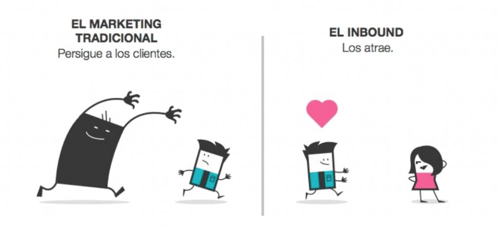 Outbound vs Inbound Marketing: qui es qui?
